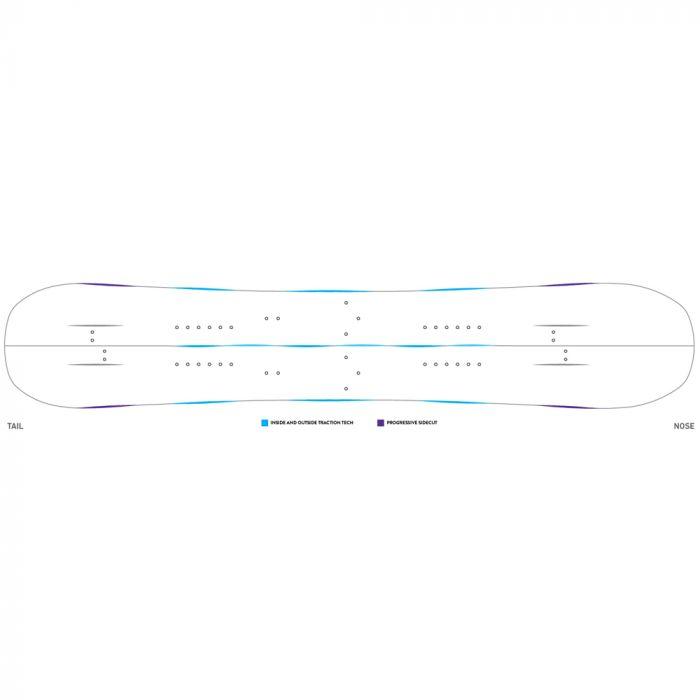 Splitboards Jones Women'S Solution 2020 + Splitboard Bindungen + Felle